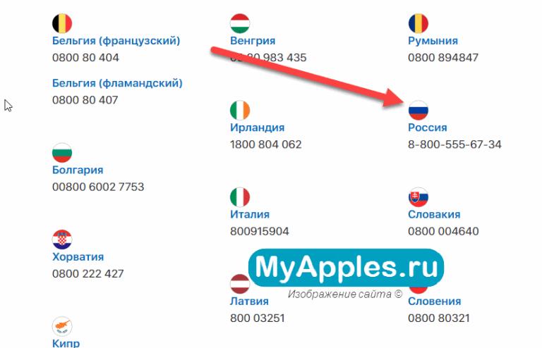 Как восстановить пароль от своей учетной записи iCloud