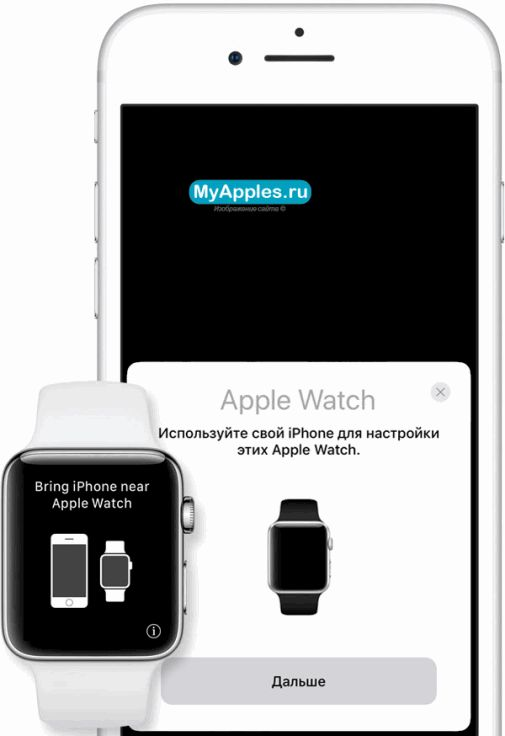 Самый простой способ разорвать пару Apple Watch и iPhone